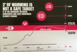 climate science postcard